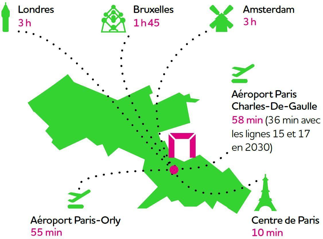 Plan du réseau de transport de La Défense vers l'international