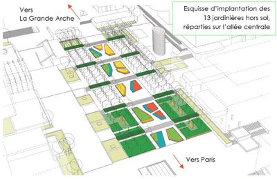 Plan of the entire ephemeral garden (c) atelier Fois